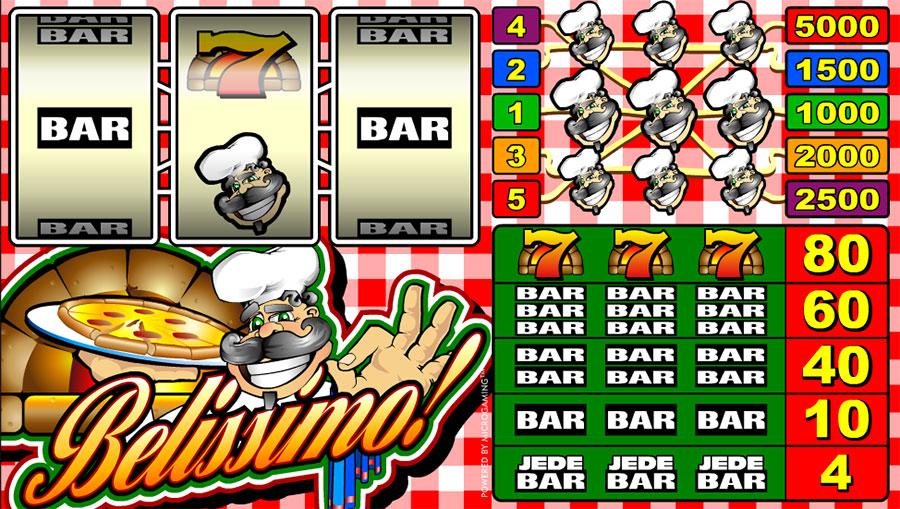Online Casino Richtig Spielen
