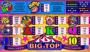 Big Top Gewinne