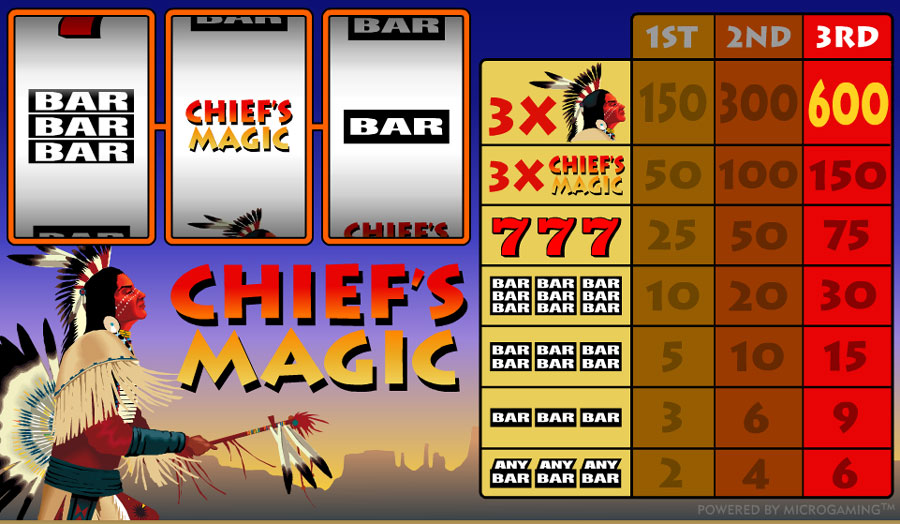 Chiefs Magic Vorschau