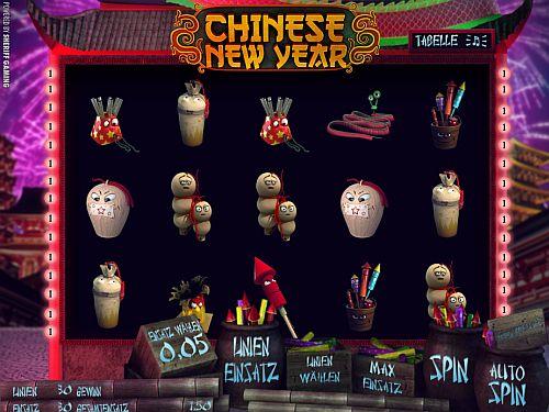 Chinese New Year Merkur