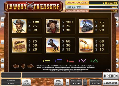 cowboy-treasure