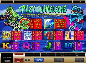 Crazy Chameleons Gewinne