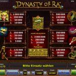 dynasty-of-ra-gewinne
