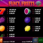 Fancy Fruits Golden Nights Bonus Gewinne
