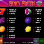 Fancy Fruits Golden Nights Bonus Gewinne