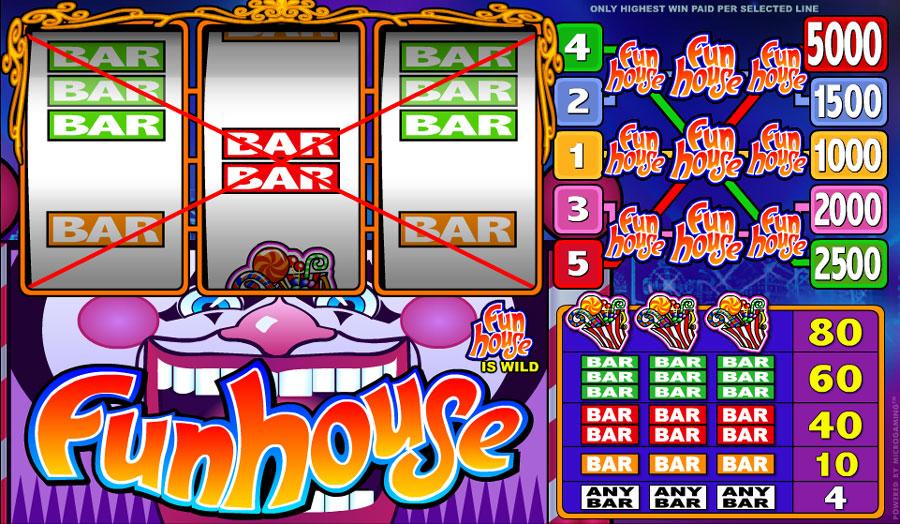 Funhouse Vorschau