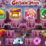geisha-story-jackpot-gewinne