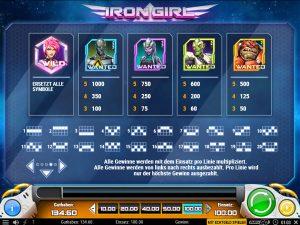 Iron Girl Gewinne