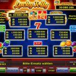 lucky-jolly-gewinne