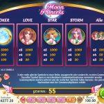Moon Princess Gewinne