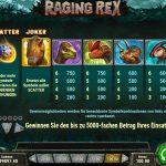 Raging Rex Gewinne
