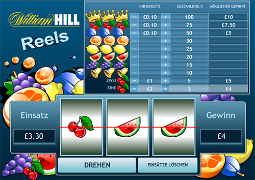 online slot william hill reels