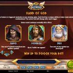 Rise Of Olympus Bonus