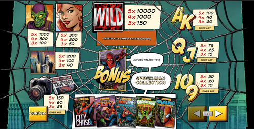spiderman online slot