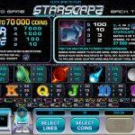 Starscape Gewinne
