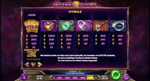 Street Magic Gewinne