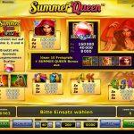 summer-queen-gewinne