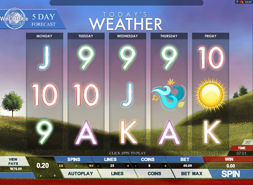 todays-weather online slot