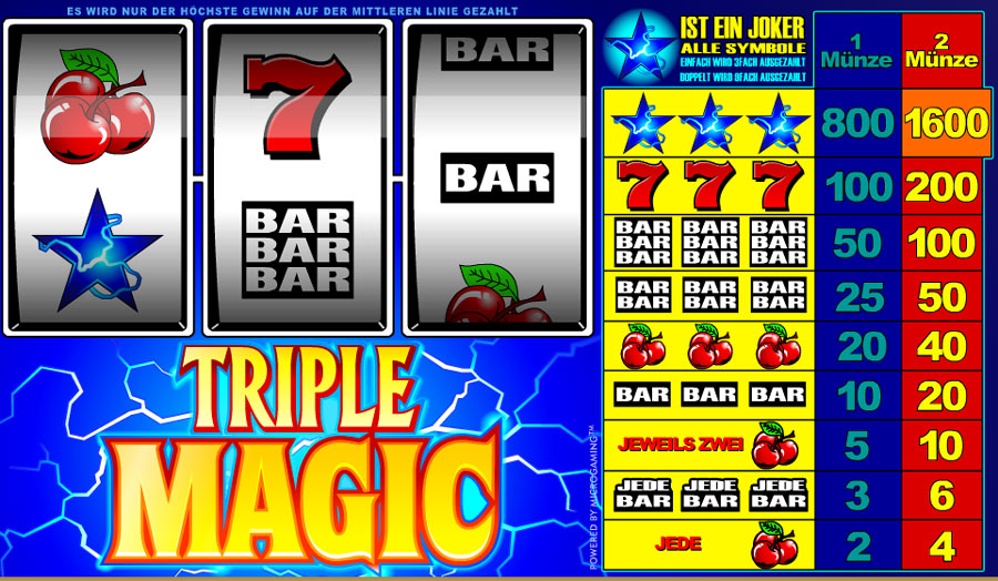 Triple Magic Vorschau