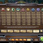 Viking Runecraft Gewinne