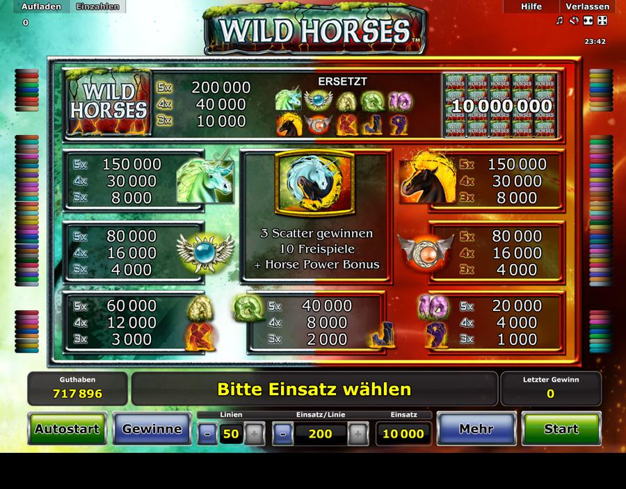 online geld verdienen casino sitzling hot