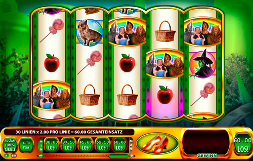 Der Slot Wizard of Oz Ruby Slippers – online kostenlos