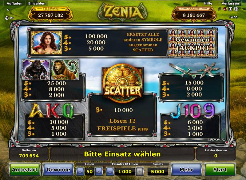 Zenia Queen of War kostenlos spielen | Online-Slot.de